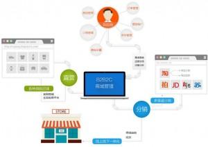 网络营销策划方案